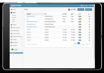 Central WiFi Management I Start Hotspot Cloud WiFi software